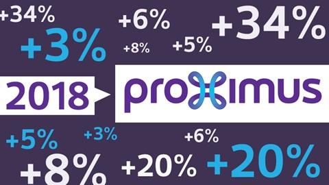 prijsverhogingen proximus