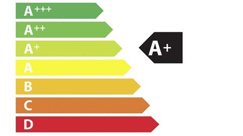 A+ is minimum voor koelkasten en diepvriezers
